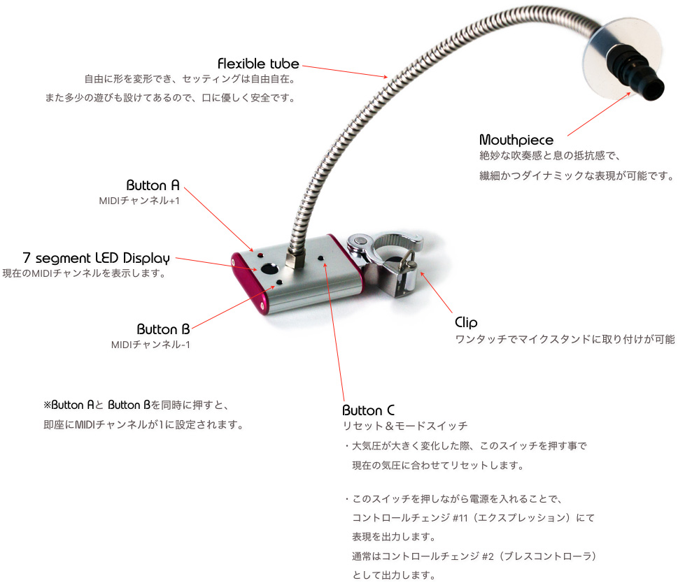 new-type Breath Controller